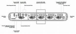 Belkin F1dn102c Secure Kvm Dvi-i  Cac 2-port