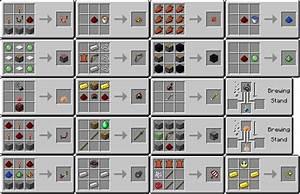 Minecraft Crafting Ideas by A-Ithyphallophobiac on DeviantArt