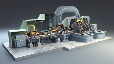 Generators For Wind Turbines