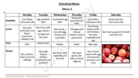lunch menu for preschoolers preschool lunch menu template food crafts website 580