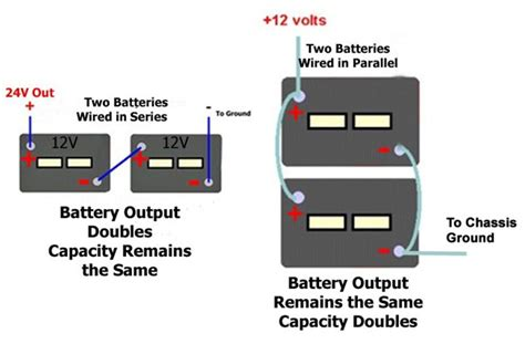 how to wire two batteries in parallel on an rv trailer