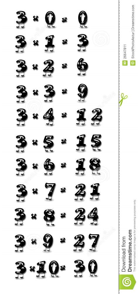 table de multiplication de trois image stock image 26647811