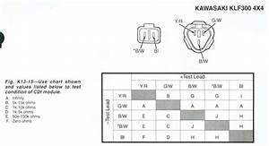 Kawasaki Atv Forum
