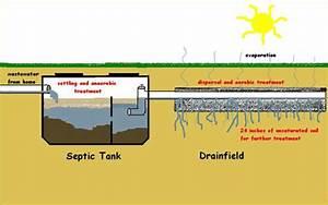 Onsite Sewage Disposal