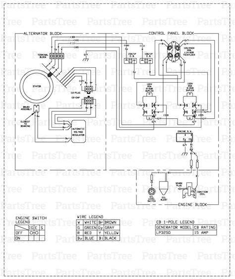 generac power 0060000 lp3250 generac lp3250 portable