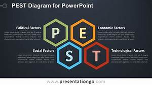 Pest Diagram For Powerpoint