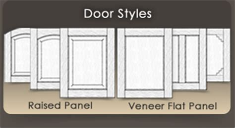 Tuff Shed Door Handle by Mortise Amp Tenon Cope Amp Stick Cabinet Doors Walzcraft