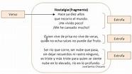 SIEMPRE 20: LA PROSA Y EL VERSO (1° Secundaria)