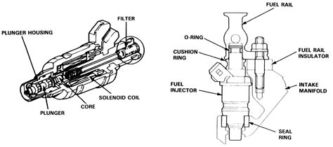 repair guides programmed fuel injection pgm fi system fuel injector autozone