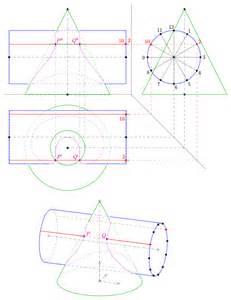 fläche zylinder mantellinienverfahren