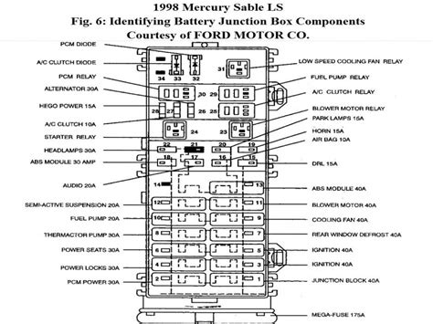 2001 Mercury Fuse Box Diagram by 2001 Mercury Cooling System Diagram Wiring Forums