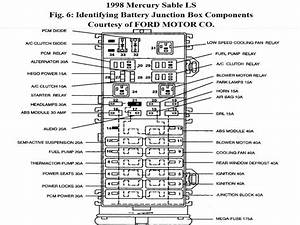 1999 Mercury Mystique Fuse Diagram