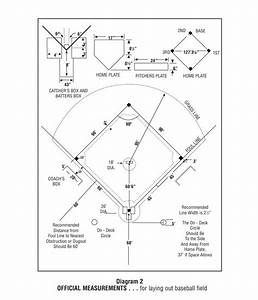Baseball Field Dimensions  Ultimate Guide  2019