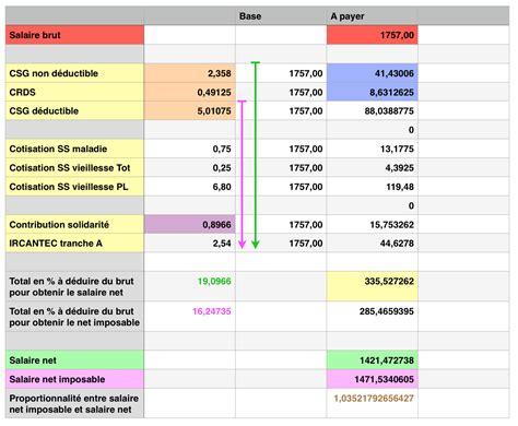 simulation salaire net cadre passage brut net cadre 100 images foire aux questions contrat de g 233 n 233 ration cfdt atos