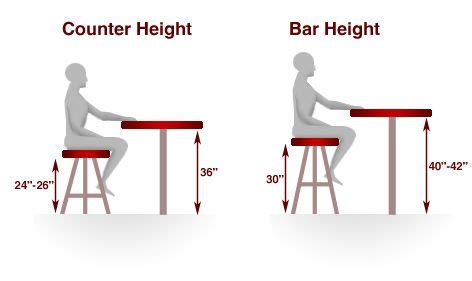 kitchen island spacing bar stool height chart bar height and counter height