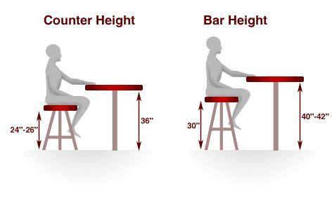 bar stool height chart bar height  counter height