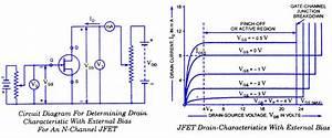 Jfets Characteristics