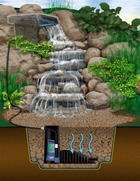 diy water garden ideas container  pond water garden