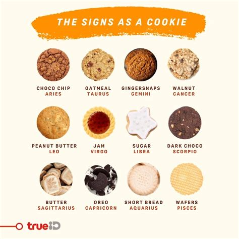 What should you be snacking on based on your Zodiac Sign ...