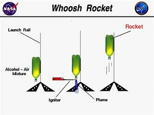 Water Bottle Rocket Designs NASA - Pics about space