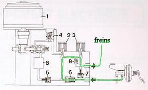 Comment Purger Des Freins : purge d 39 un circuit de freinage avec abs m canique lectronique forum technique ~ Medecine-chirurgie-esthetiques.com Avis de Voitures