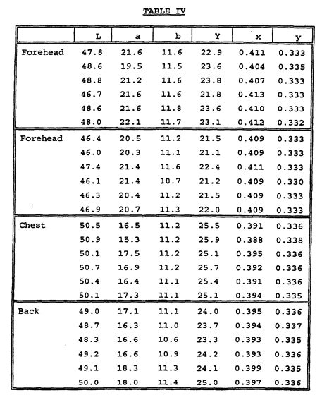 Jaundice Bilirubin Level Chart For Adults Photorx3 Gif