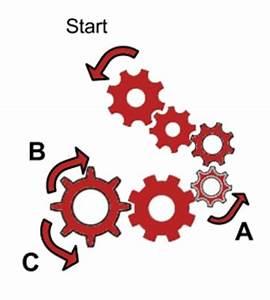 Zahnrad Durchmesser Berechnen : beschleunigung aufgaben mit der formel berechnen ~ Themetempest.com Abrechnung