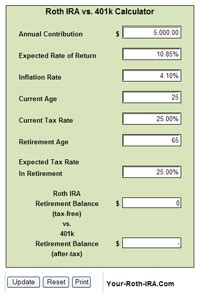 Retirement Calculator Retirement Calculator Roth Ira 401k. Human Resource Software Packages. Pittsburgh Drain Cleaning La Recording School. Small Business Loans Interest Rate. Is The Dodge Avenger A Good Car. Difference Between Medical Assistant And Nurse. Audio Visualizer Software Sewer Pipe Relining. Online Newsletters Templates. Bail Bonds Annapolis Md Injury Lawyer Virginia