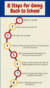 8 steps to going back to school tips for returning to school