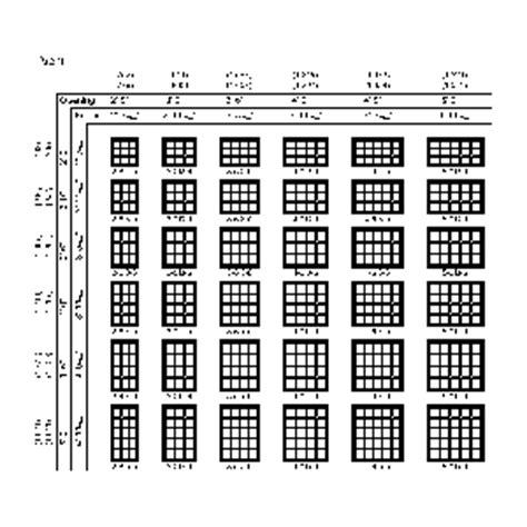 Casement Window: Pella Casement Window Size Chart