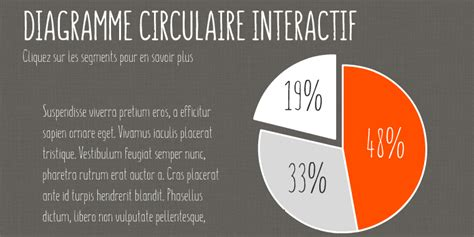 template powerpoint diagramme circulaire interactif