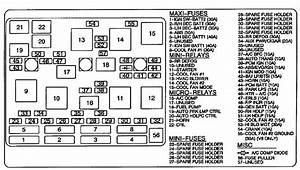 Wiring Diagram  29 2003 Pontiac Grand Am Fuse Box Diagram
