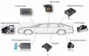 Car Stereo Capacitor Wiring Diagram - Collection
