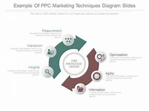 Example Of Ppc Marketing Techniques Diagram Slides