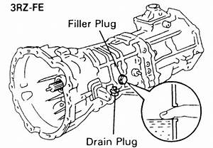 How To Check Transmission Fluid On A 95 4runner  Manual