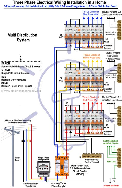 three phase electrical wiring installation in home nec iec tutorial electrical