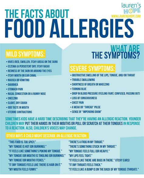Best 25 Food Allergy Symptoms Ideas On Pinterest Food