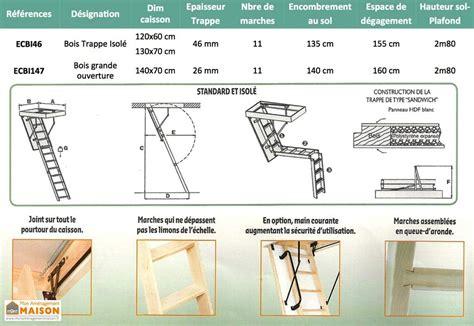 trappe avec escalier escamotable escalier escamotable isol 233 en 46 mm avec trappe escalier escamotable bois isol 233 trappe 46 mm