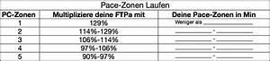 Pulszonen Berechnen : ftp test so ermittelst du als triathlet deine pulszonen ~ Themetempest.com Abrechnung