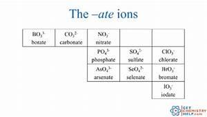 chemistry help room flowers for algernon creative writing creative writing chemistry