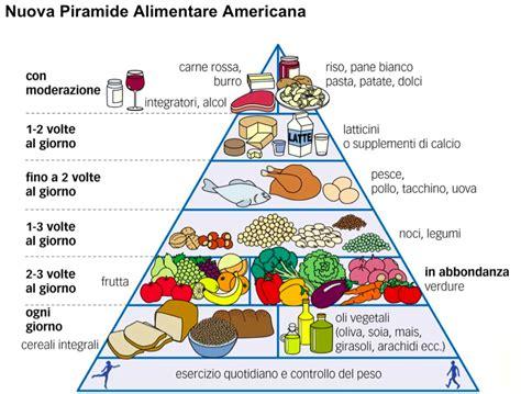 nuova piramide alimentare italiana 1 nuova piramide alimentare americana lacooltura