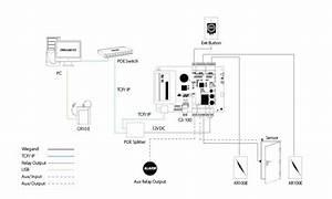 Zkteco Wiring Diagram