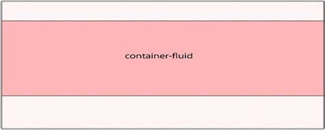 bootstrap container itutorials