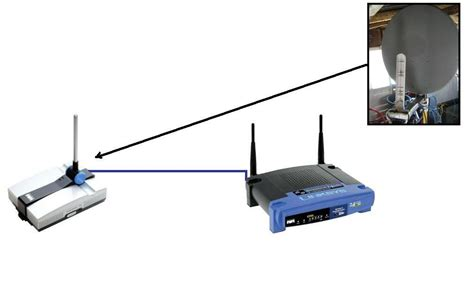 Linksys Official Support Configuring An Access Point As Image Gallery Linksys Repeater