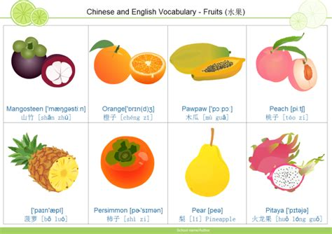 Pencil And In Color Fruit Clipart Chart