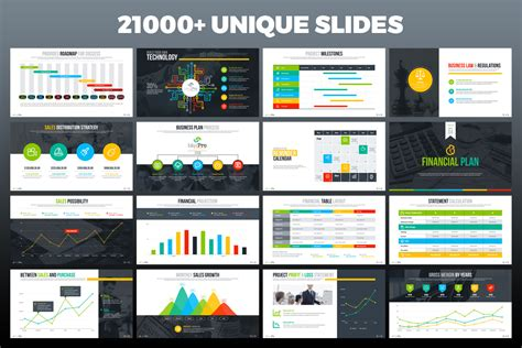 maxpro business plan powerpoint  template