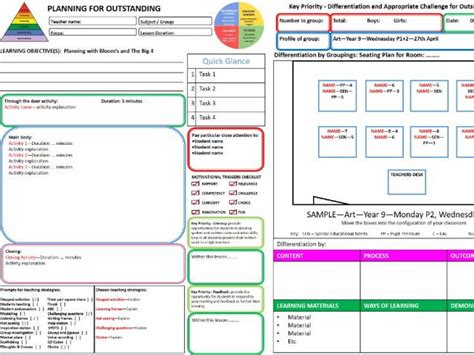 Outstanding Lesson Plan Template by Preschool Pedagogy And Professional Development Lesson
