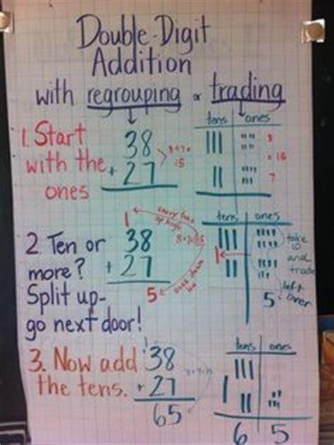 addition  regrouping anchor chart anchor charts