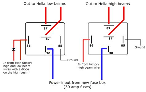Relay Headlight Wiring Diagram by Revlimiter Net Low Profile Headlight Wiring