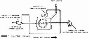 I Have An 82 Gmc Pickup 2500 350 4bbl Quadrjet Carb  I Can U0026 39  U0026 39 T Find A Diagram For The Vacuum